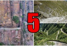 5 carreteras peligrosas