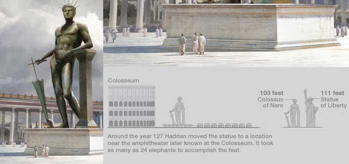 25 Curiosidades del Coliseo romano que desconocías | ¡Asómbrate!