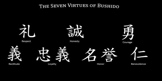 Seven Virtues of Bushido (Copy)