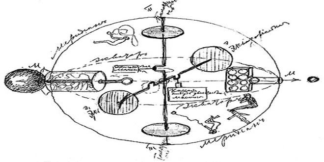 Proyecto de la primera nave espacial de Tsiolkovsky, 1883