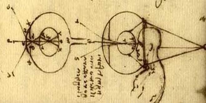 Da-Vincis-Contact-Lens-Plan (Copy)