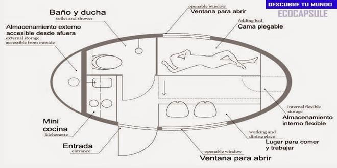 eco-capsula-portatil (Copy)