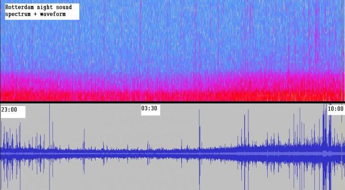 6 sonidos supercuriosos que continúan sin explicación