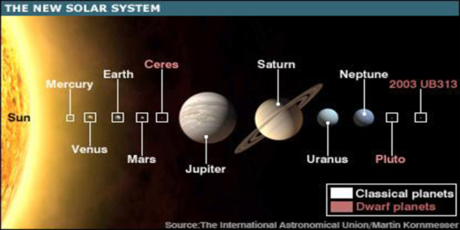 Planeta nuevo2