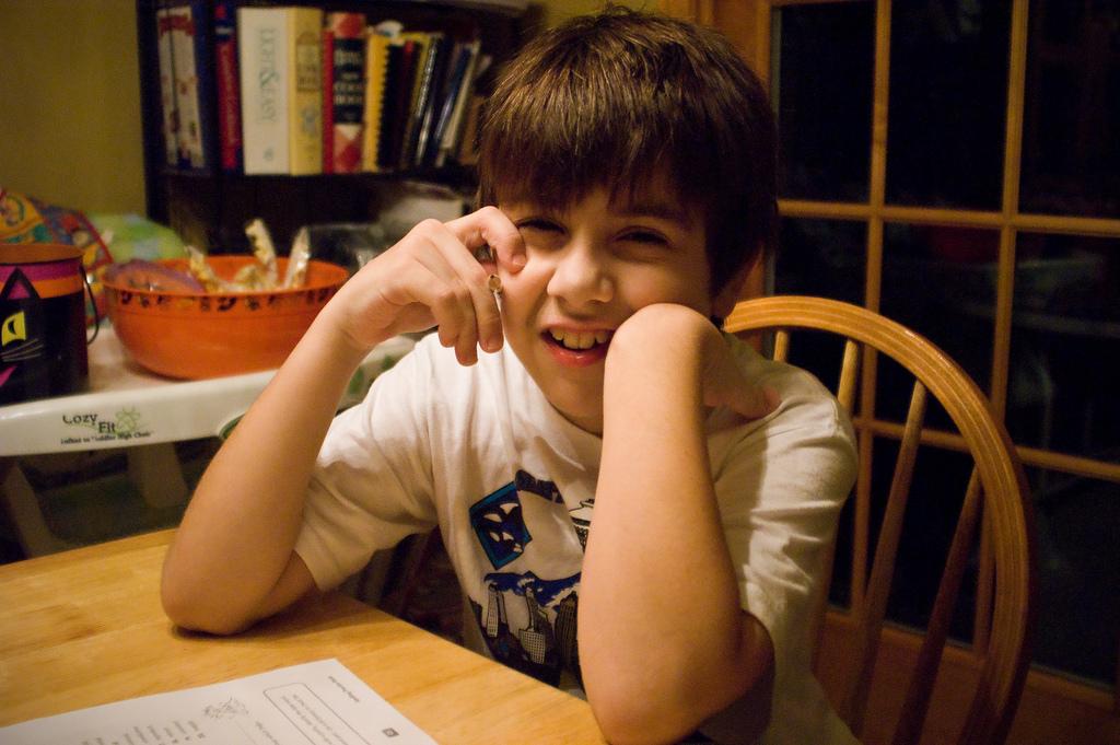 Tareas en casa ¿ayudan a nuestros chicos o no?