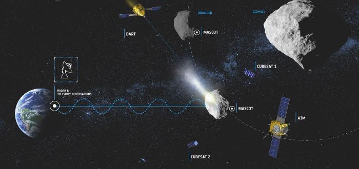 La misión para desviar un asteroide y salvar el planeta: AIDA