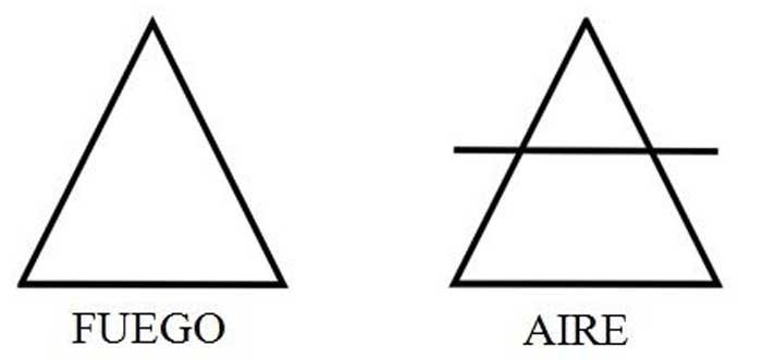 14 smbolos utilizados en la alquimia y su significado 5 smbolos utilizados en la alquimia y su significado urtaz Gallery