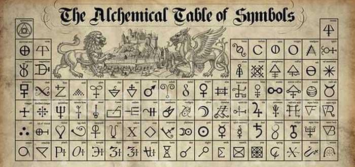 símbolos de la alquimia, alquimia