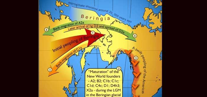 Beringia, el puente que unió Asia y América hasta hace 10 mil años