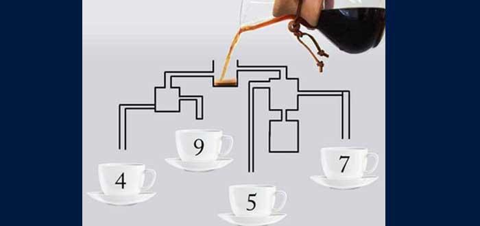 El acertijo de las tazas de café. ¿Cuál se llenará primero?