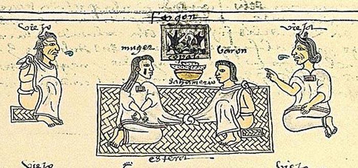 niños en el imperio azteca, fragmento del Códice Mendoza