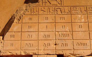 Los números egipcios | El sistema de numeración egipcio