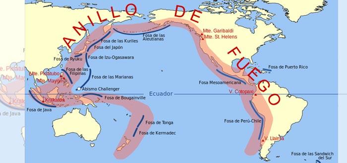 Curiosidades de México, anillo de fuego del Pacífico