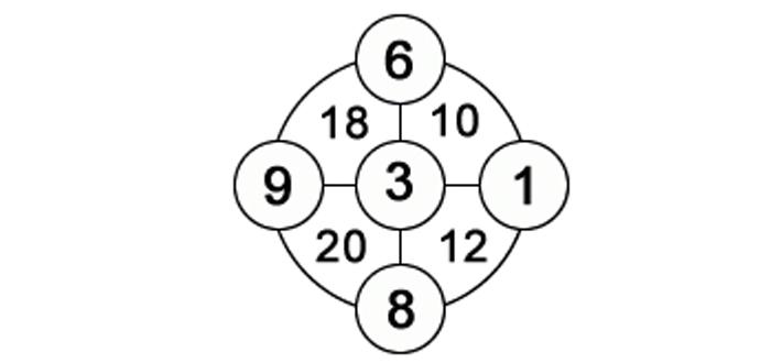 reto matemático