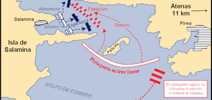 Batalla de Salamina esquema