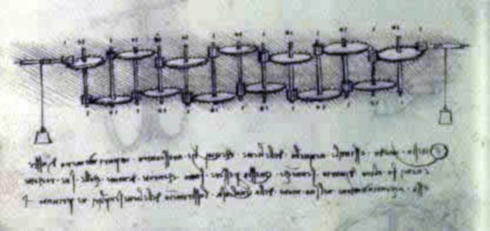 Cuadernos de Leonardo Da Vinci máquina