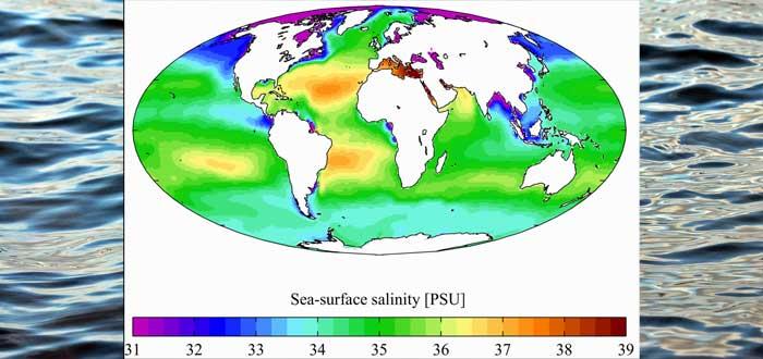 ¿Sabes por qué el Agua del Mar es salada? | ¡Te lo contamos!