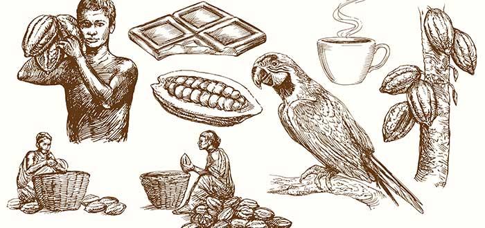 El Chocolate del Loro | ¿Y de dónde viene esa expresión?