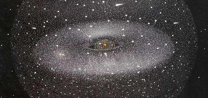 Cometa Halley | Origen del Cometa Halley